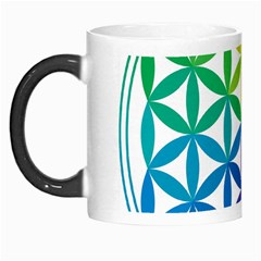 Heart Energy Medicine Morph Mugs by BangZart
