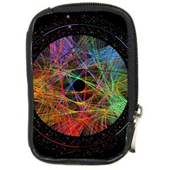 The Art Links Pi Compact Camera Cases
