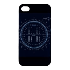 Minimalistic Knowledge Mathematics Trigonometry Apple Iphone 4/4s Premium Hardshell Case by BangZart