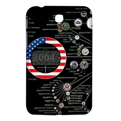 67732982 Political Wallpapers Samsung Galaxy Tab 3 (7 ) P3200 Hardshell Case  by amphoto