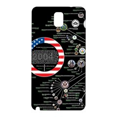 67732982 Political Wallpapers Samsung Galaxy Note 3 N9005 Hardshell Back Case by amphoto