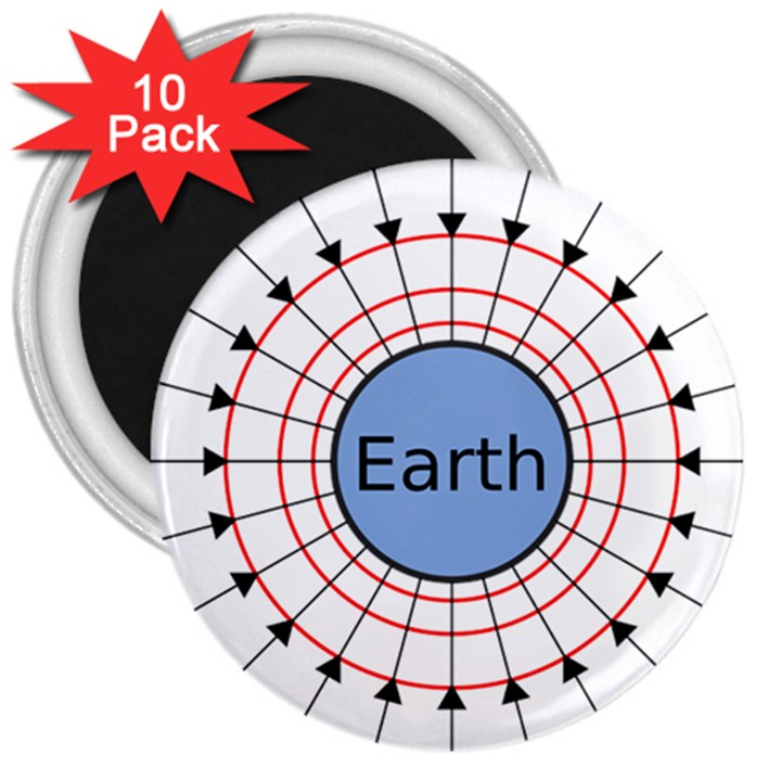 Magnetik Earth s Gravitational Line Triangle 3  Magnets (10 pack)