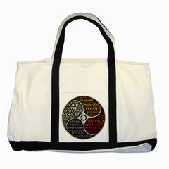 Person Character Characteristics Two Tone Tote Bag