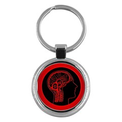 Artificial Intelligence Brain Think Key Chains (round)