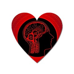 Artificial Intelligence Brain Think Heart Magnet by Sudhe