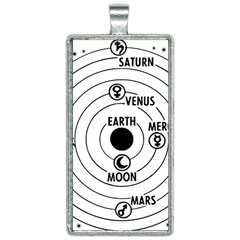 Earth Geocentric Jupiter Mars Rectangle Necklace