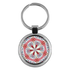 Kaleidoscope Background Bottles Key Chain (round) by Pakrebo