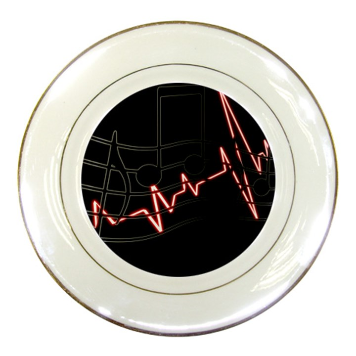 Music Wallpaper Heartbeat Melody Porcelain Plates