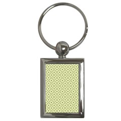 Df Codenoors Ronet Double Faced Blanket Key Chain (rectangle)
