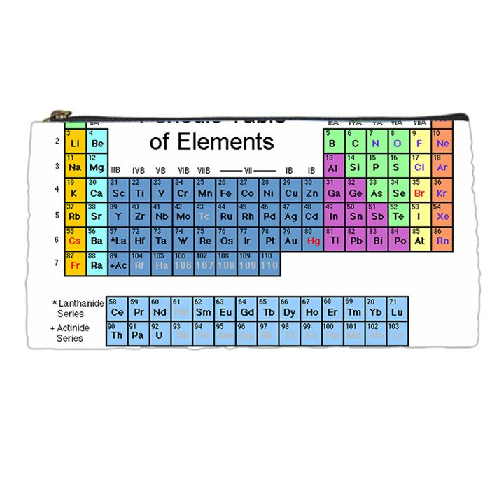 Periodic table elements science chemistry pencil case cowcow periodic table elements science chemistry pencil case urtaz Gallery